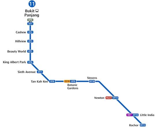 DTL2_map
